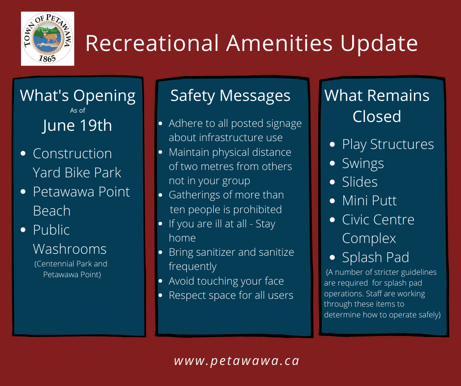 a graphic of open and closed recreation amenities