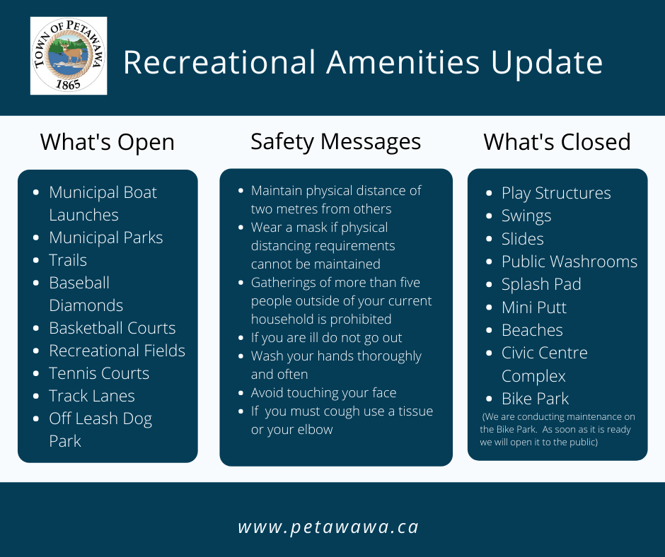 a bullet point graphic on recreational amenities open and closed in Petawawa