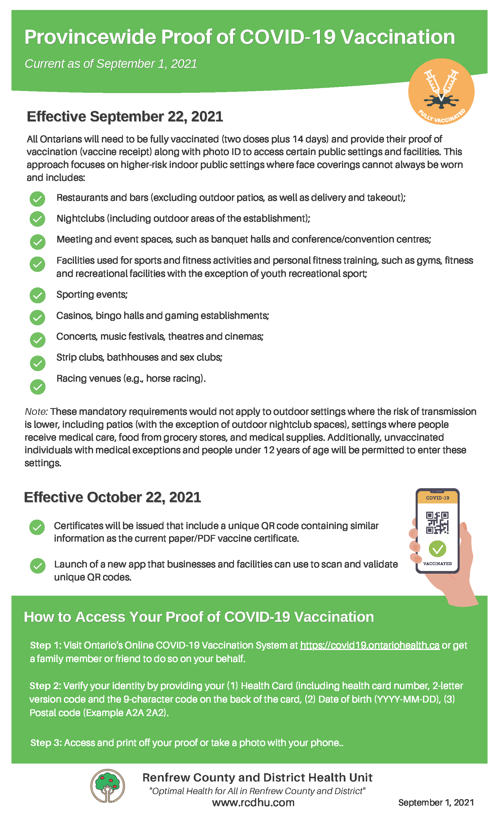 Graphic on Provincewide vaccination proof details
