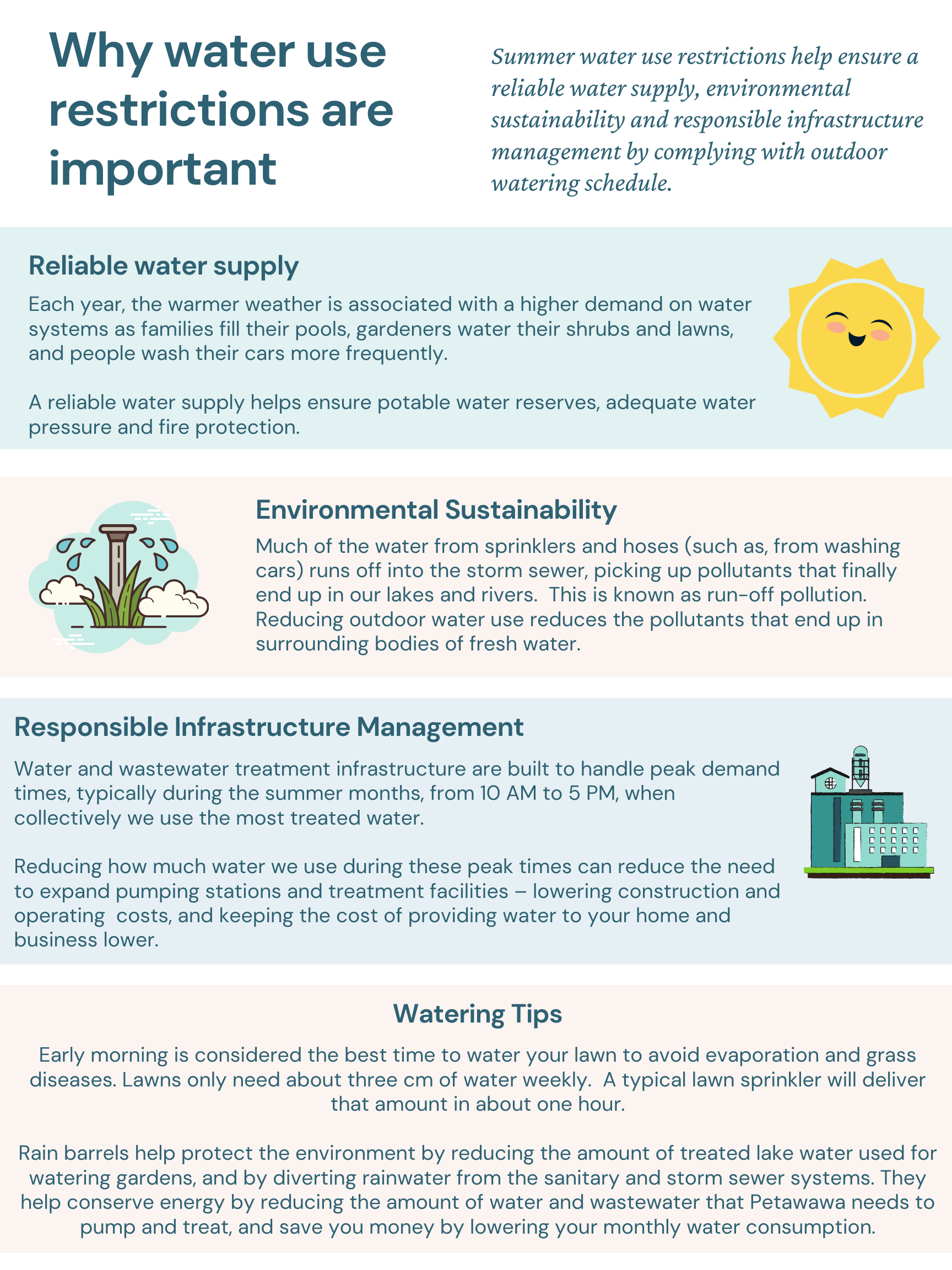 information graphic on the importance of water management