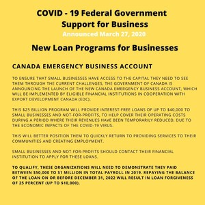 <b>Poster of Loan Programs</b><br />Poster of Loan Programs